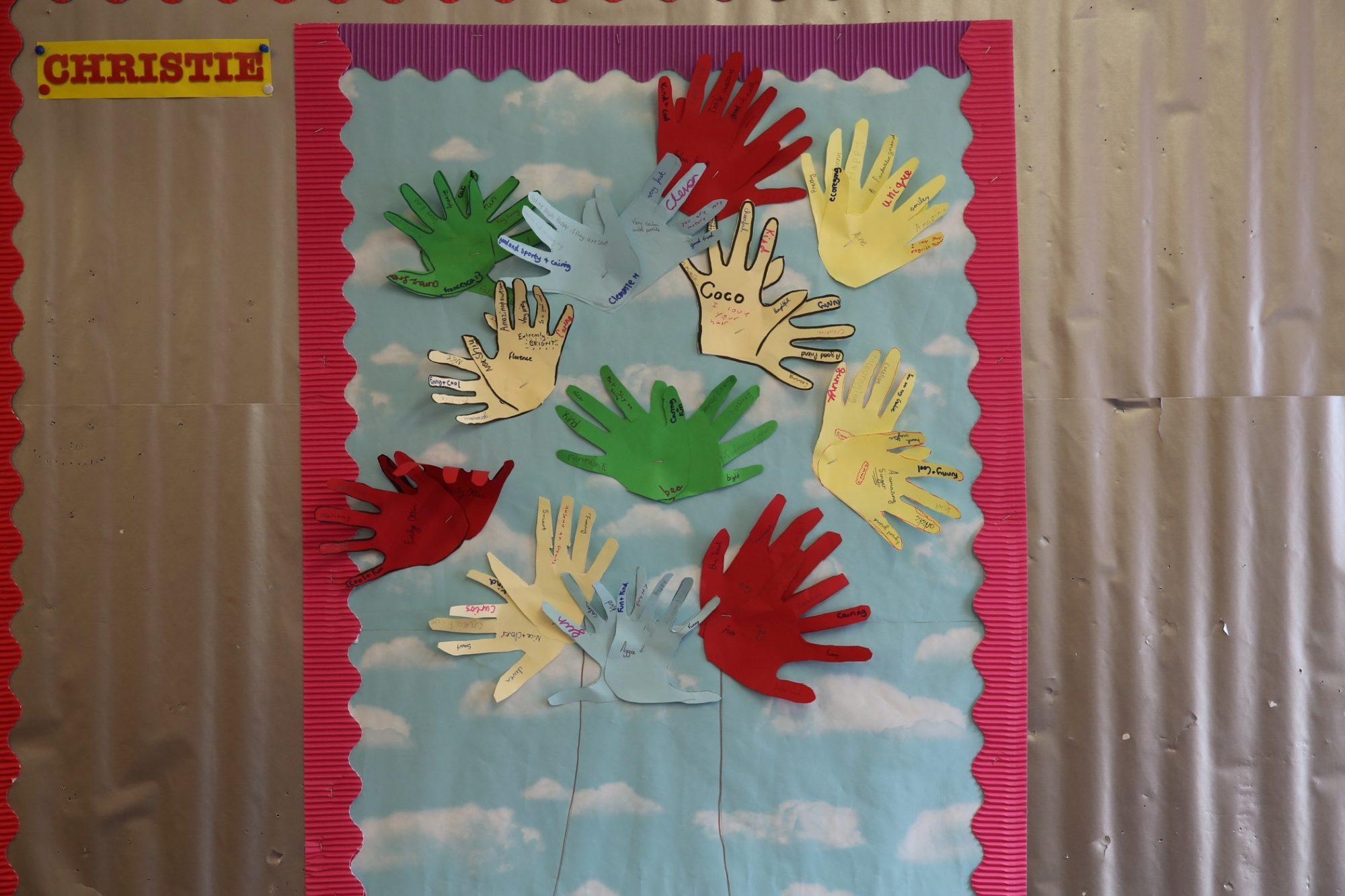 Hanford School-Hanford Well-being days 2